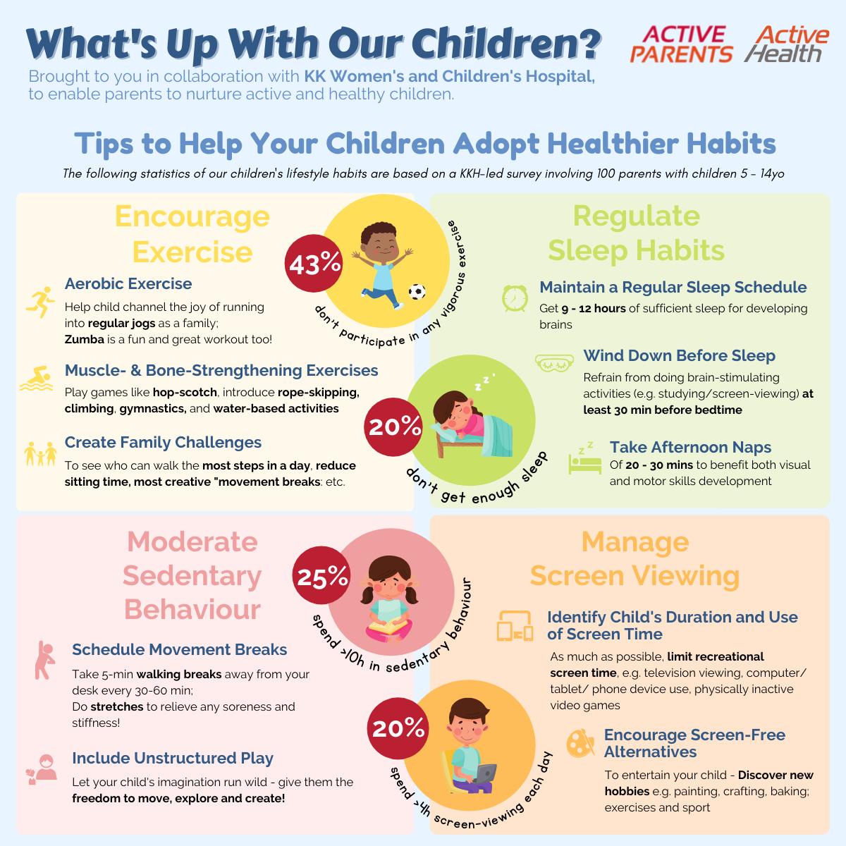 KKH Infographic_Revised